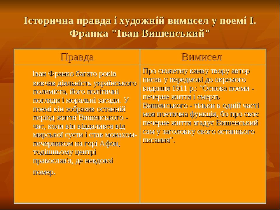 """Історична правда і художній вимисел у поемі І. Франка """"Іван Вишенський"""""""