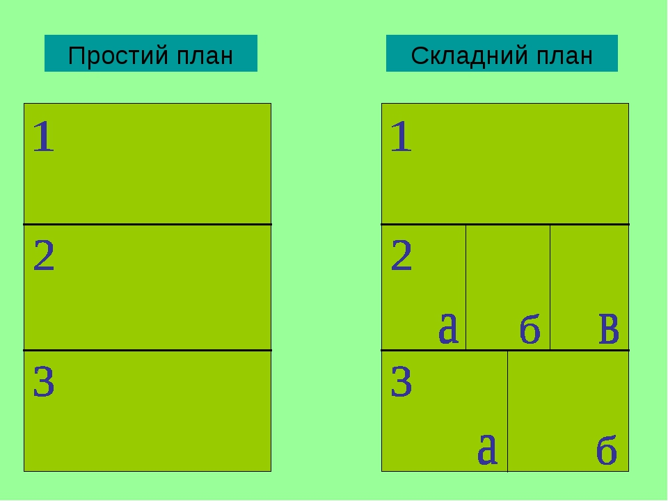 Простий план Складний план
