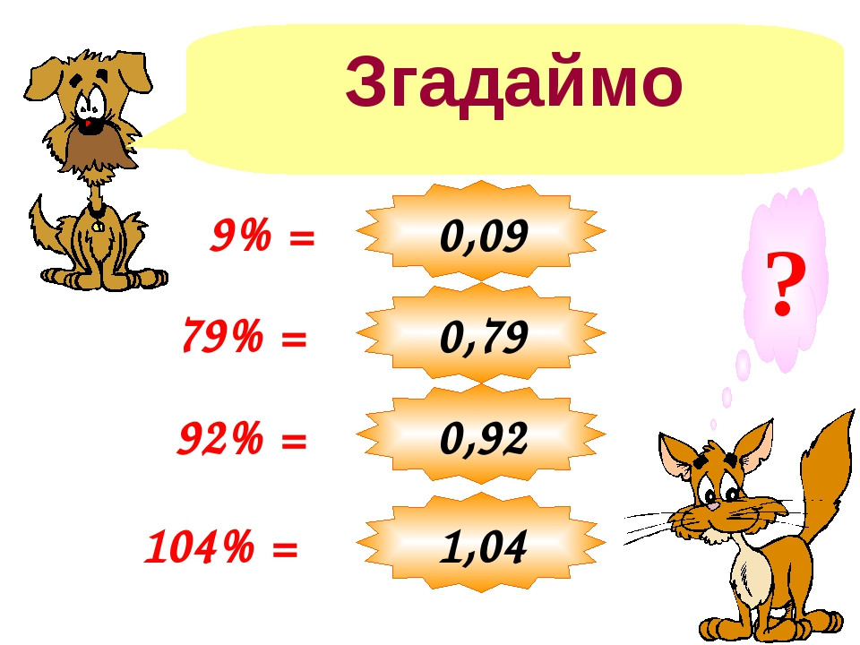Згадаймо ? 9% = 79% = 92% = 104% = 0,09 0,79 0,92 1,04