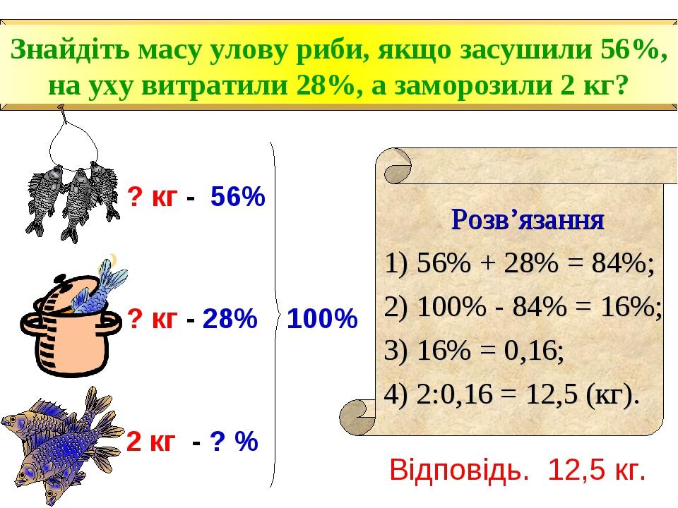 Розв'язання 1) 56% + 28% = 84%; 2) 100% - 84% = 16%; 3) 16% = 0,16; 4) 2:0,16 = 12,5 (кг). ? кг - 56% ? кг - 28% 2 кг - ? % 100% Знайдіть масу улов...