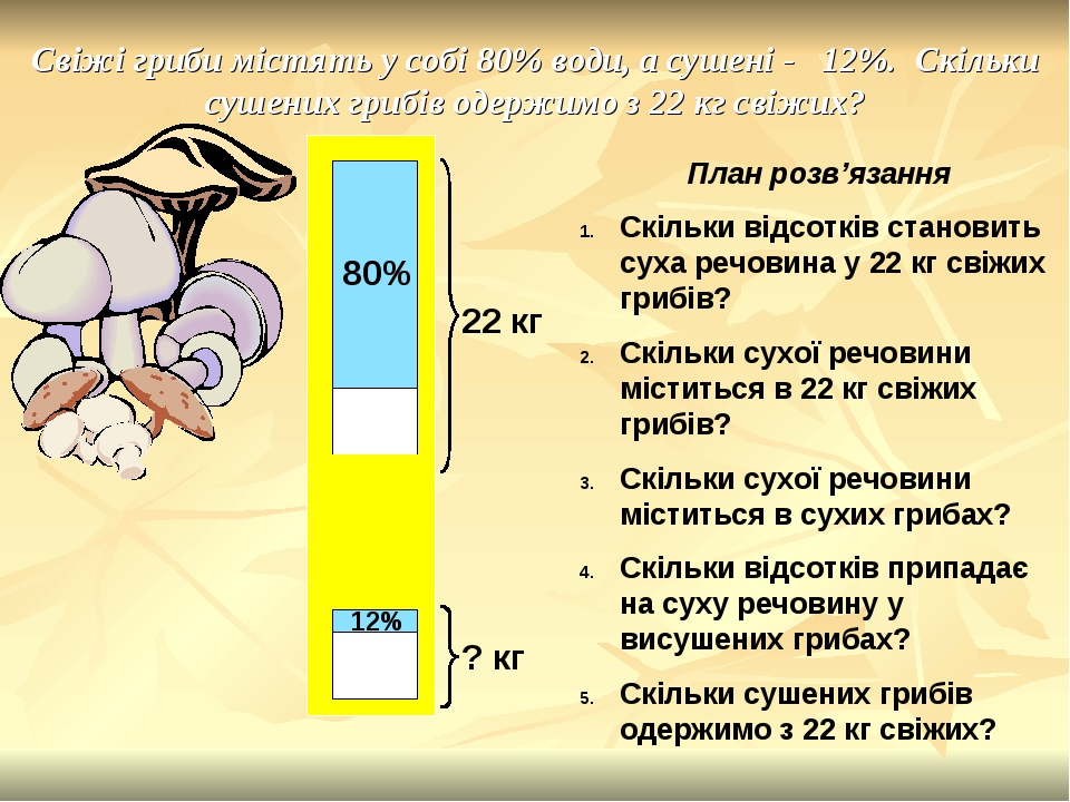 Свіжі гриби містять у собі 80% води, а сушені - 12%. Cкільки сушених грибів одержимо з 22 кг свіжих? 80% 12% 22 кг ? кг План розв'язання Скільки ві...