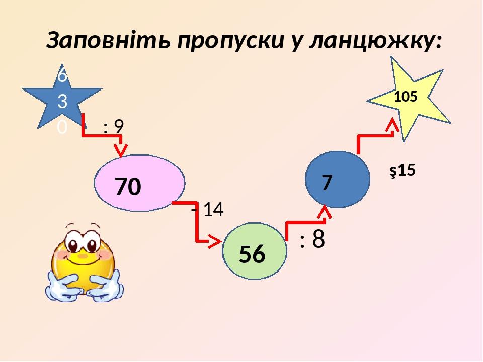 Заповніть пропуски у ланцюжку: 630 : 9 - 14 : 8 70 56 7 105 ∙15