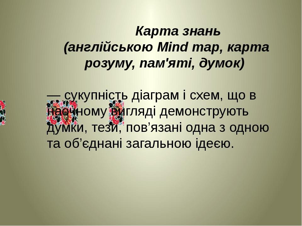 Карта знань (англійською Mind map, карта розуму, пам'яті, думок) —сукупність діаграм і схем, що в наочному вигляді демонструють думки, тези, пов'я...