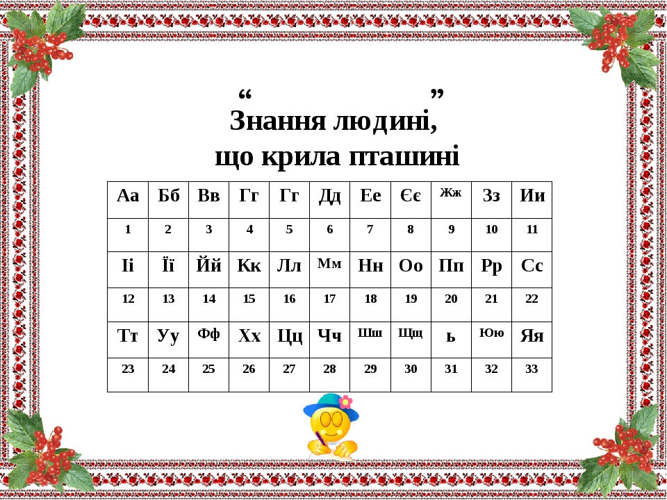"""10, 18, 1, 18, 18, 33, 16, 32, 6, 11, 18, 12, 30, 19, 15, 21, 11, 16, 1, 20, 23, 1, 29, 11, 18, 12 Знання людині, що крила пташині Від """"Кобзаря"""" до..."""
