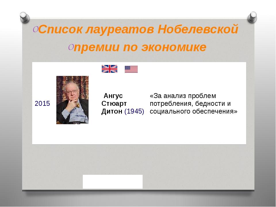 Список лауреатов Нобелевской премии по экономике 2015 Ангус Стюарт Дитон (1945) «За анализ проблем потребления, бедности и социального обеспечения»