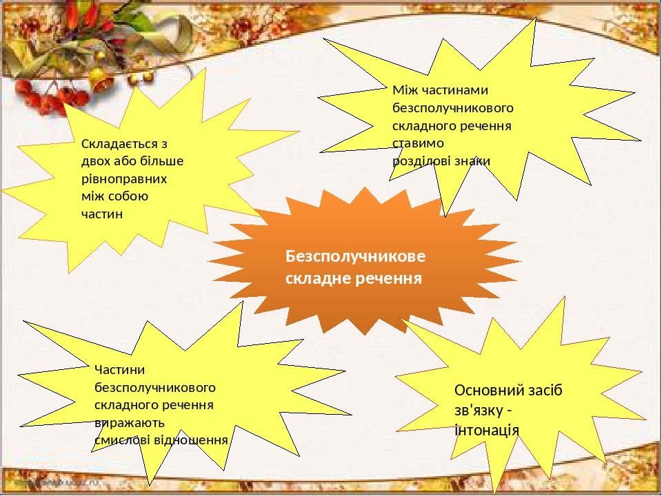 Безсполучникове складне речення Складається з двох або більше рівноправних між собою частин Частини безсполучникового складного речення виражають с...