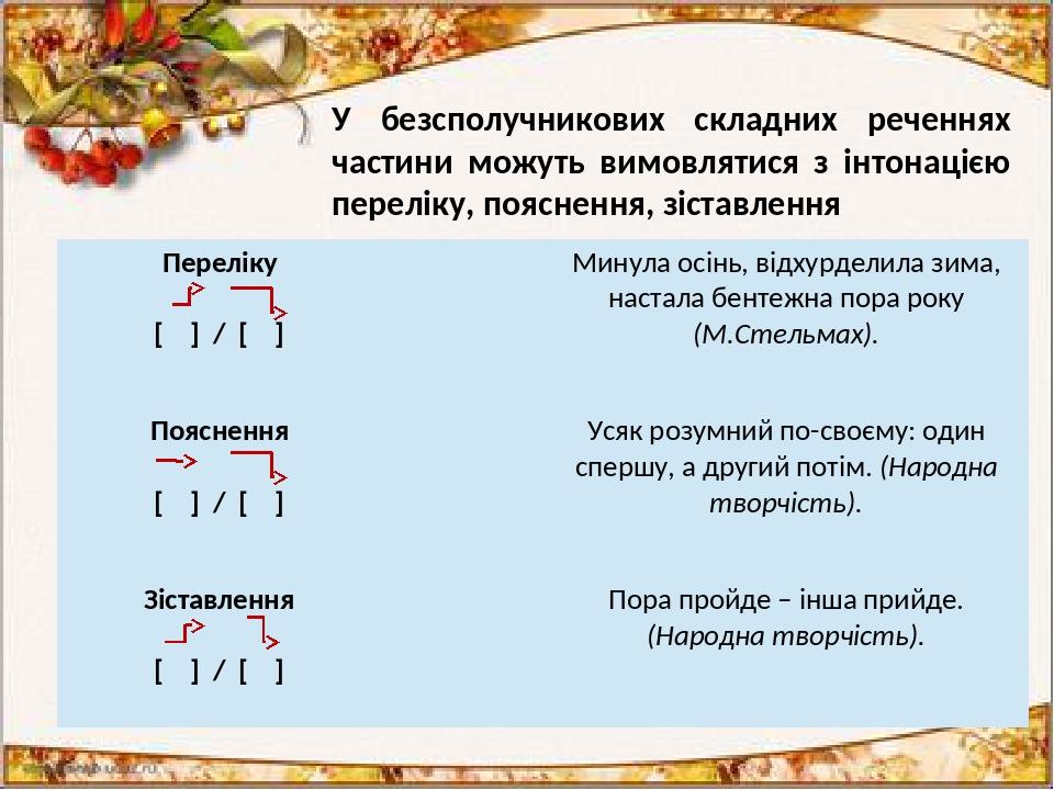 У безсполучникових складних реченнях частини можуть вимовлятися з інтонацією переліку, пояснення, зіставлення Переліку [] / [ ] Минула осінь,відхур...