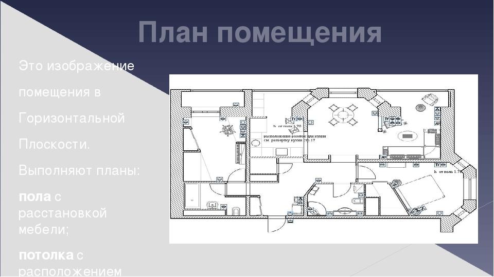 План помещения Это изображение помещения в Горизонтальной Плоскости. Выполняют планы: пола с расстановкой мебели; потолка с расположением светильни...