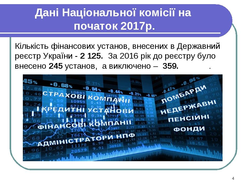 Дані Національної комісії на початок 2017р. Кількість фінансових установ, внесених в Державний реєстр України - 2 125. За 2016 рік до реєстру було ...