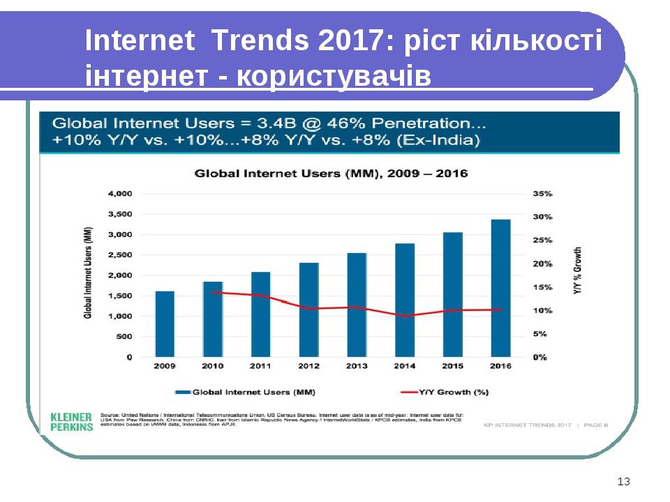 Internet Trends 2017: ріст кількості інтернет - користувачів *