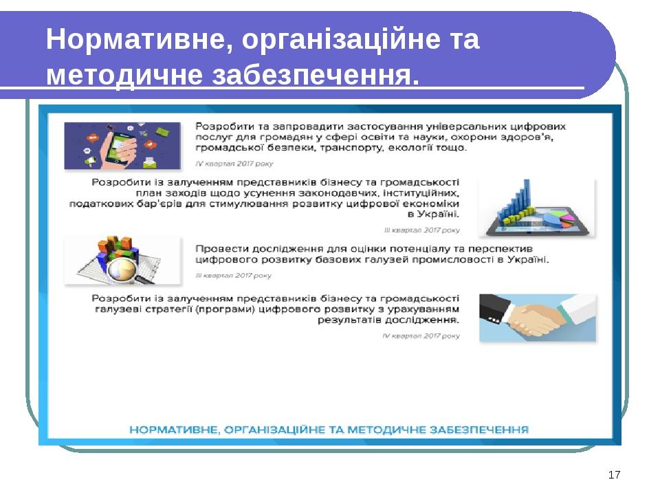 Нормативне, організаційне та методичне забезпечення. *