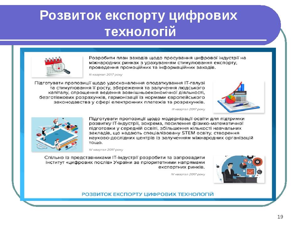 Розвиток експорту цифрових технологій *
