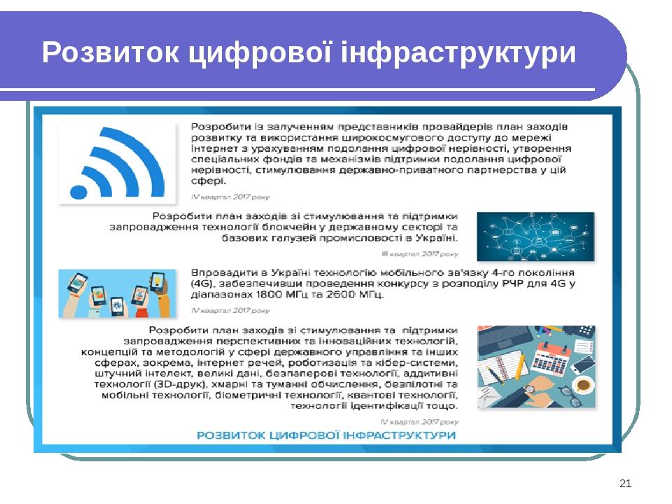 Розвиток цифрової інфраструктури *