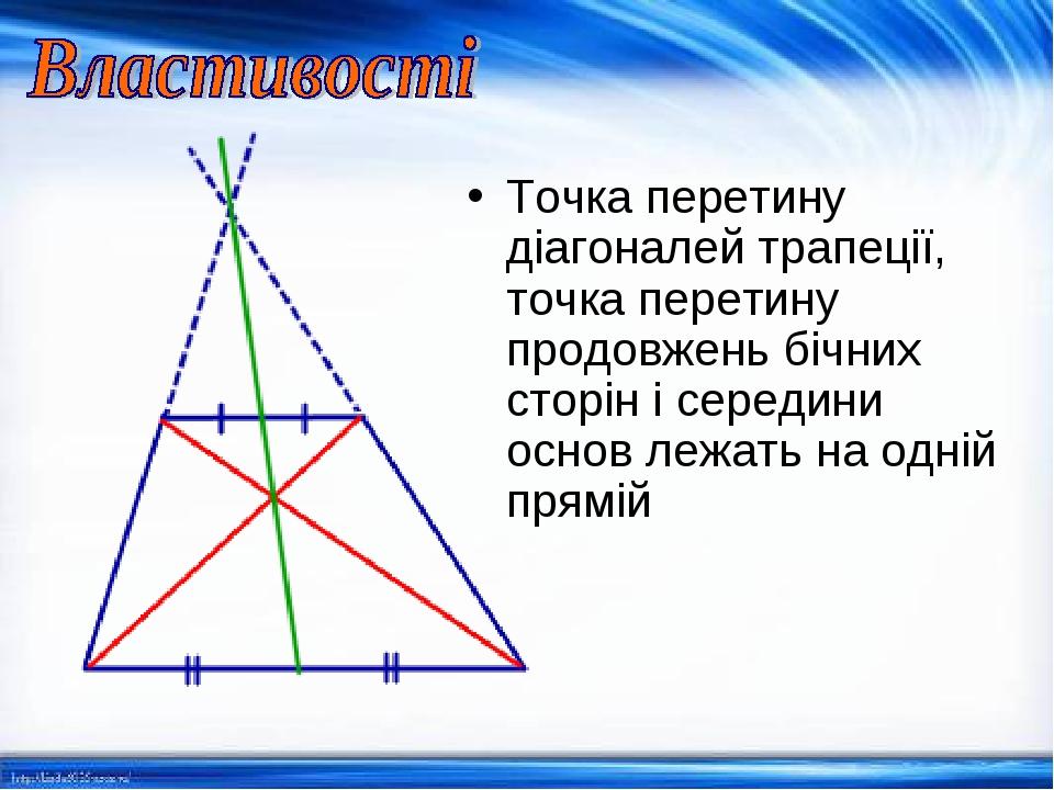 Точка перетину діагоналей трапеції, точка перетину продовжень бічних сторін і середини основ лежать на одній прямій