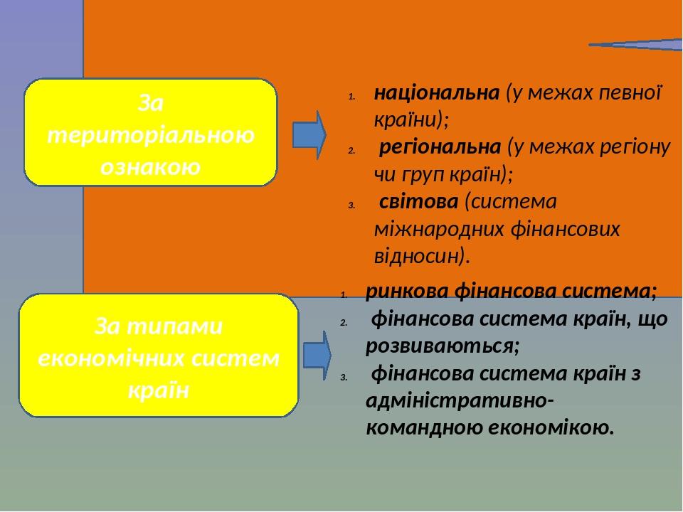 Типи фінансової системи За територіальною ознакою За типами економічних систем країн національна (у межах певної країни); регіональна (у межах регі...