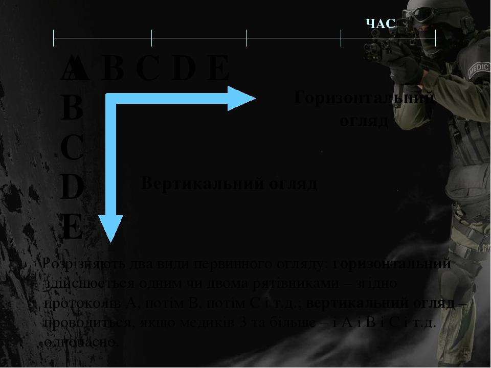 Розрізняють два види первинного огляду: горизонтальний – здійснюється одним чи двома рятівниками – згідно протоколів А, потім В, потім С і т.д.; ве...