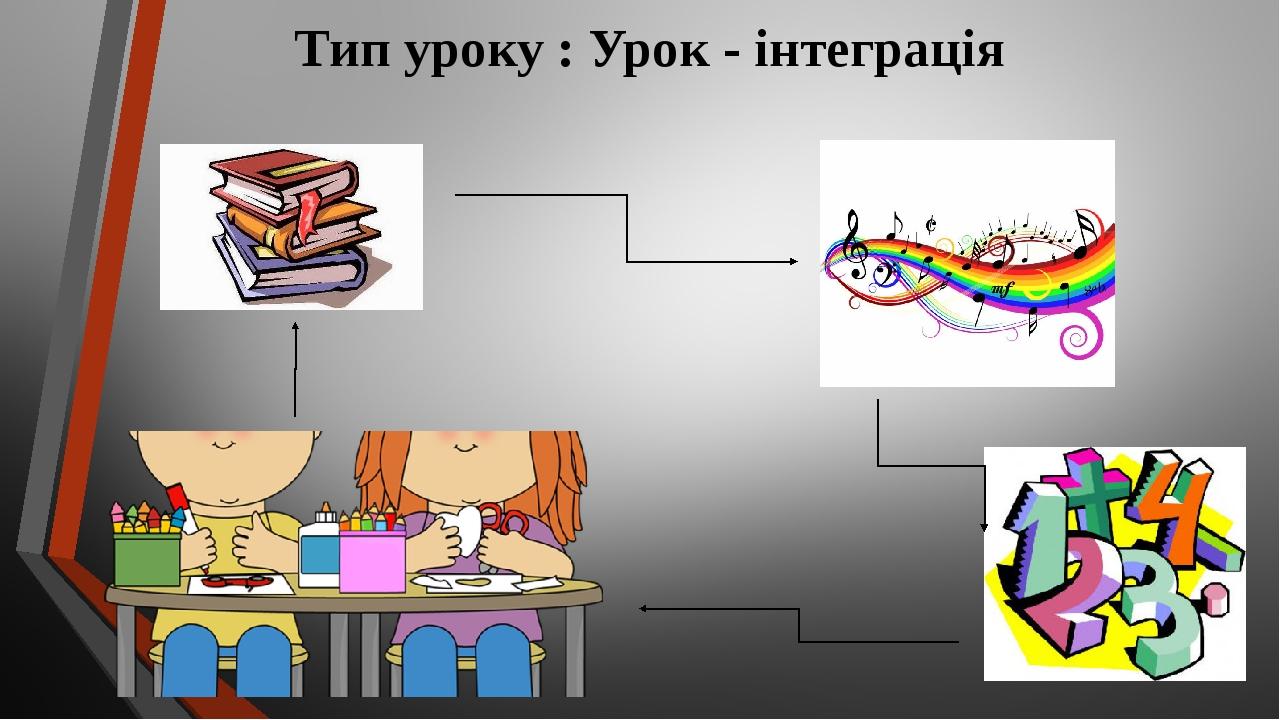 Тип уроку : Урок - інтеграція