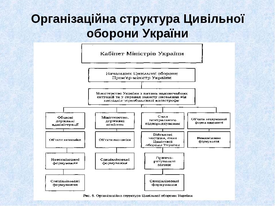 Організаційна структура Цивільної оборони України