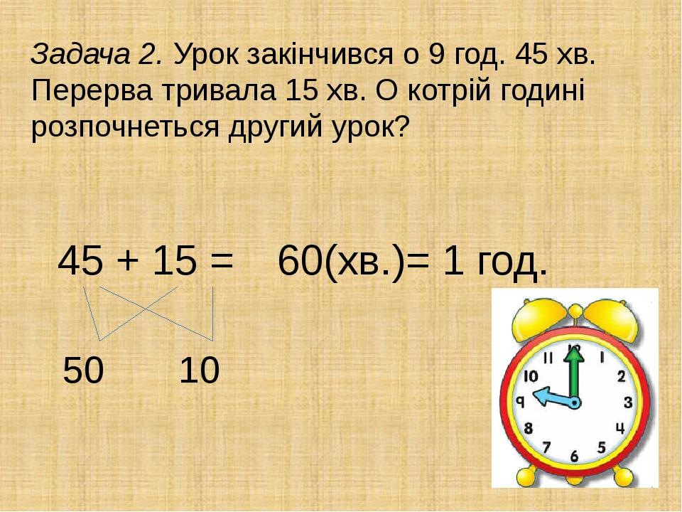 Задача 2. Урок закінчився о 9 год. 45 хв. Перерва тривала 15 хв. О котрій годині розпочнеться другий урок? 45 + 15 = 50 10 60(хв.)= 1 год.