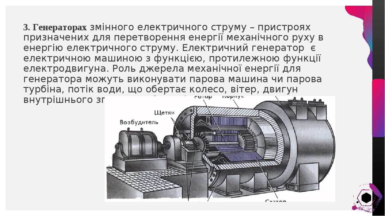 3. Генераторах змінного електричного струму – пристроях призначених для перетворення енергії механічного руху в енергію електричного струму. Електр...