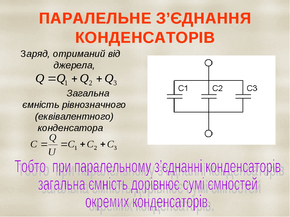 ПАРАЛЕЛЬНЕ З'ЄДНАННЯ КОНДЕНСАТОРІВ Заряд, отриманий від джерела, Загальна ємність рівнозначного (еквівалентного) конденсатора