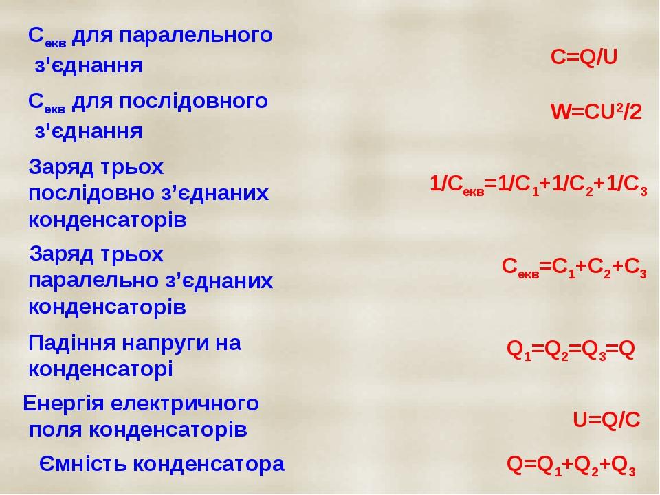 Секв для паралельного з'єднання Секв для послідовного з'єднання Заряд трьох послідовно з'єднаних конденсаторів Заряд трьох паралельно з'єднаних кон...