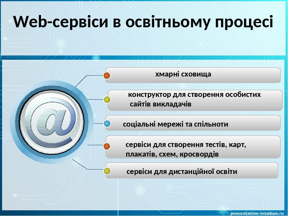 Web-сервіси в освітньому процесі хмарні сховища конструктор для створення особистих сайтів викладачів соціальні мережі та спільноти сервіси для ств...