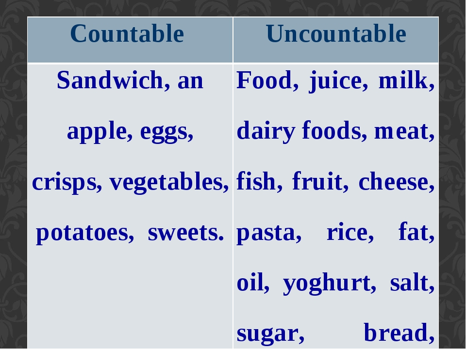 Countable Uncountable Sandwich, an apple, eggs, crisps, vegetables, potatoes, sweets. Food, juice, milk, dairy foods, meat, fish, fruit, cheese, pa...