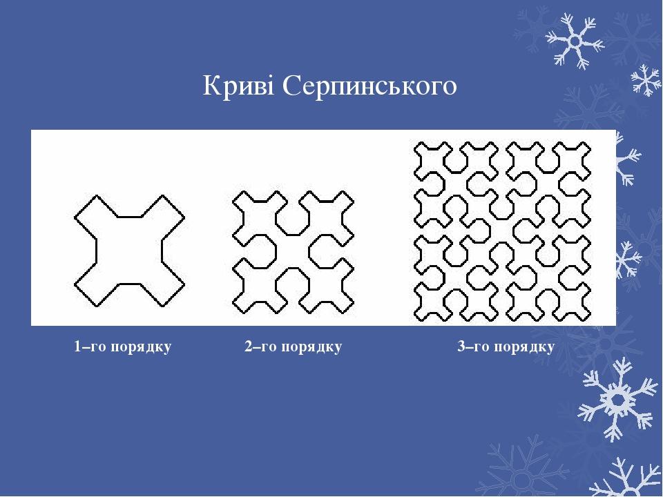 Криві Серпинського 1–го порядку 2–го порядку 3–го порядку