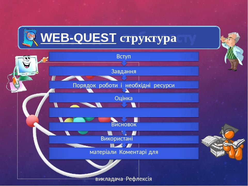Вступ Завдання Порядок роботи і необхідні ресурси Оцінка Висновок Використані матеріали Коментарі для викладача Рефлексія WEB-QUEST структура