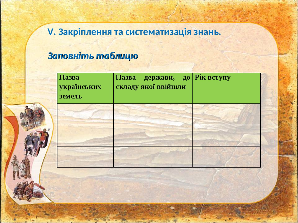V. Закріплення та систематизація знань. Заповніть таблицю Назва українських земель Назва держави, до складу якої ввійшли Рік вступу