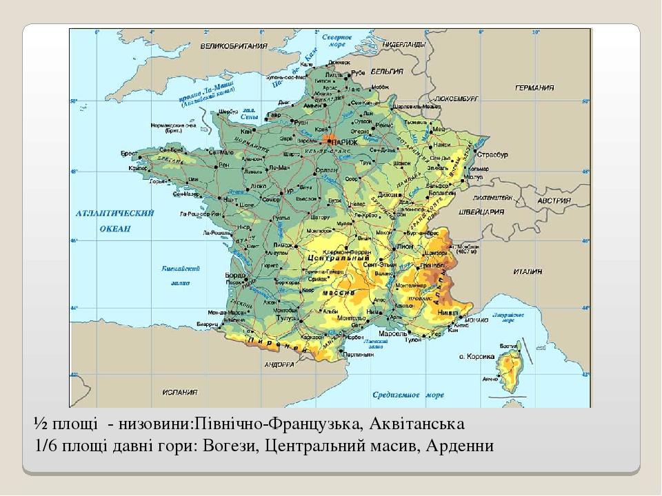 ½ площі - низовини:Північно-Французька, Аквітанська 1/6 площі давні гори: Вогези, Центральний масив, Арденни