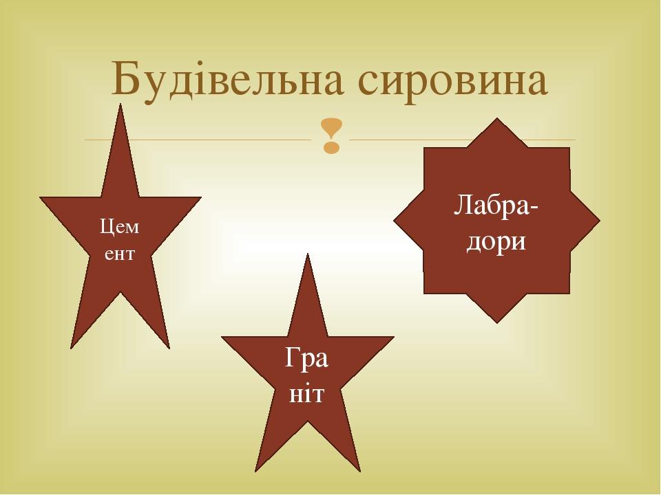 Українські граніти 5 Рожевий граніт Сірий граніт Гранатовий граніт Граніт