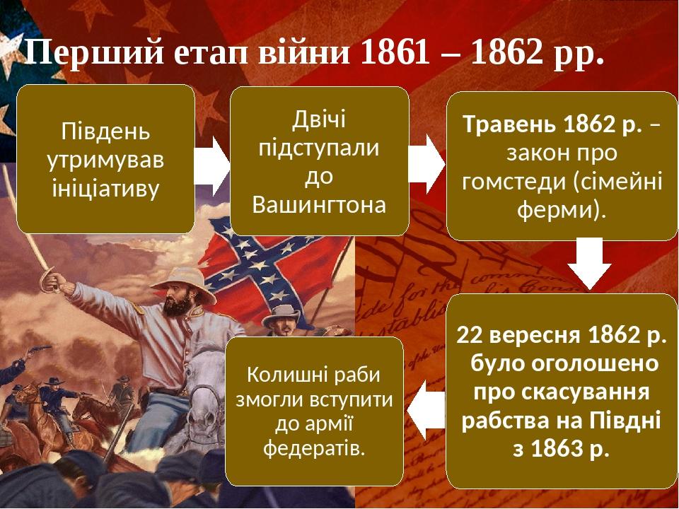 Перший етап війни 1861 – 1862 рр. Південь утримував ініціативу Двічі підступали до Вашингтона Травень 1862 р. – закон про гомстеди (сімейні ферми)....