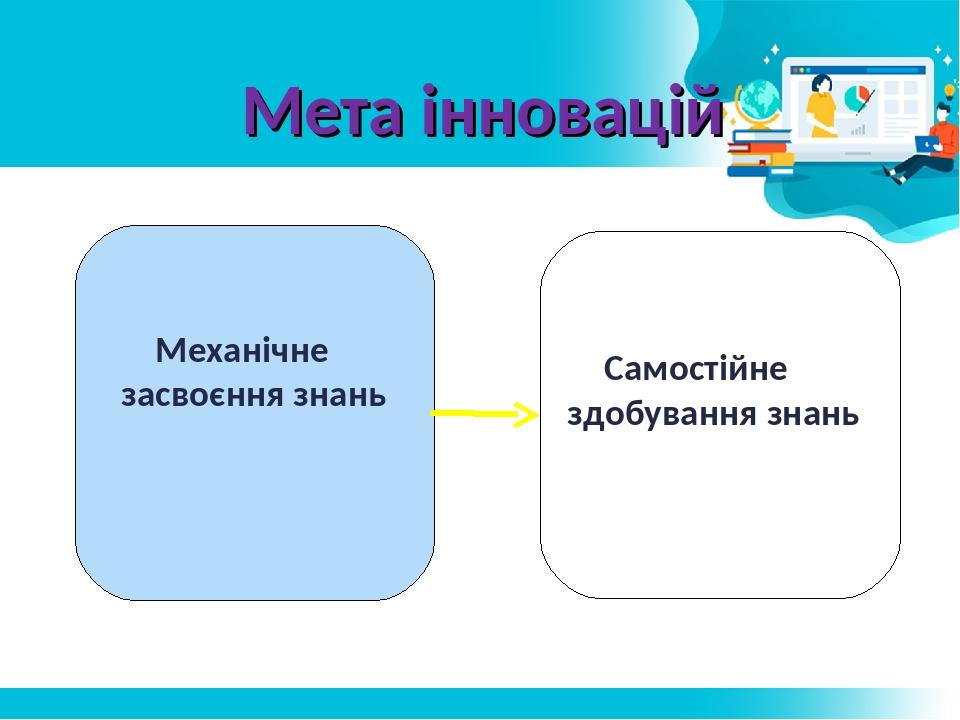 Самостійне здобування знань Механічне засвоєння знань Мета інновацій