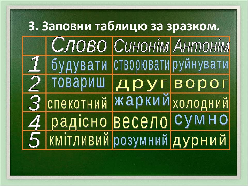 3. Заповни таблицю за зразком.