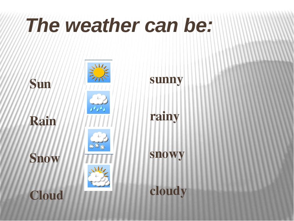 The weather can be: sunny rainy snowy cloudy Sun Rain Snow Cloud