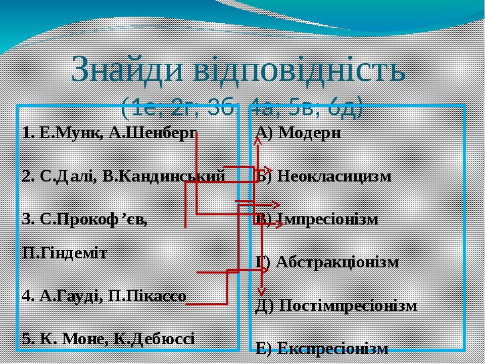 Знайди відповідність (1е; 2г; 3б; 4а; 5в; 6д) 1. Е.Мунк, А.Шенберг 2. С.Далі, В.Кандинський 3. С.Прокоф'єв, П.Гіндеміт 4. А.Гауді, П.Пікассо 5. К. ...