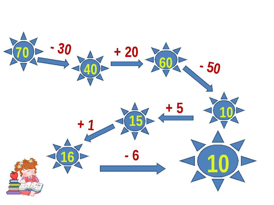- 30 + 20 - 50 + 5 + 1 - 6 40 60 10 15 10 16 70