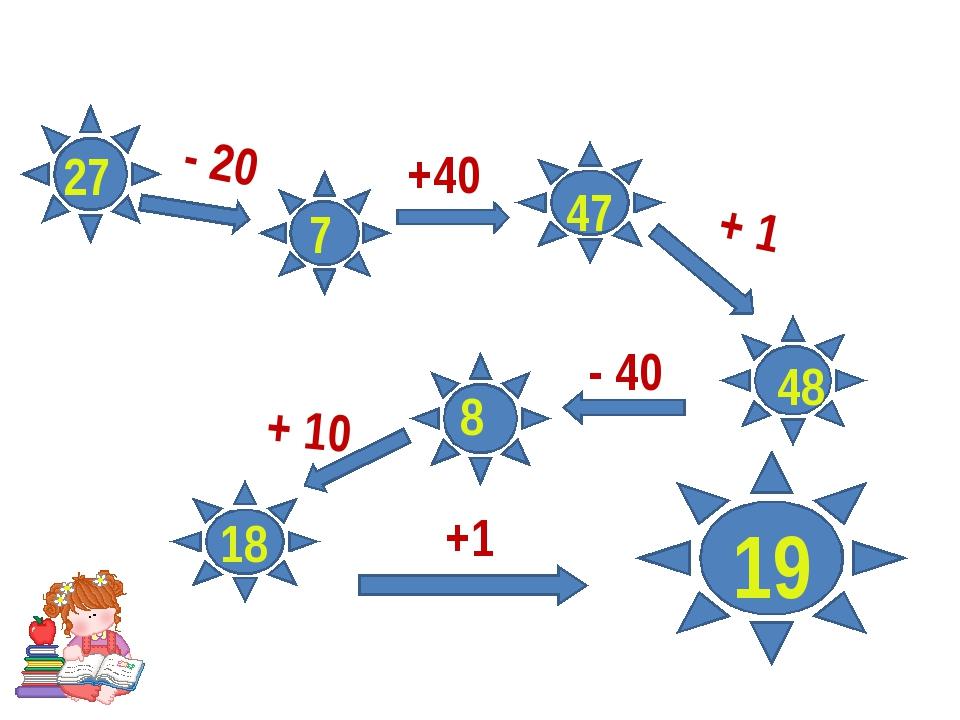 - 20 +40 + 1 - 40 + 10 +1 7 47 48 8 19 18 27