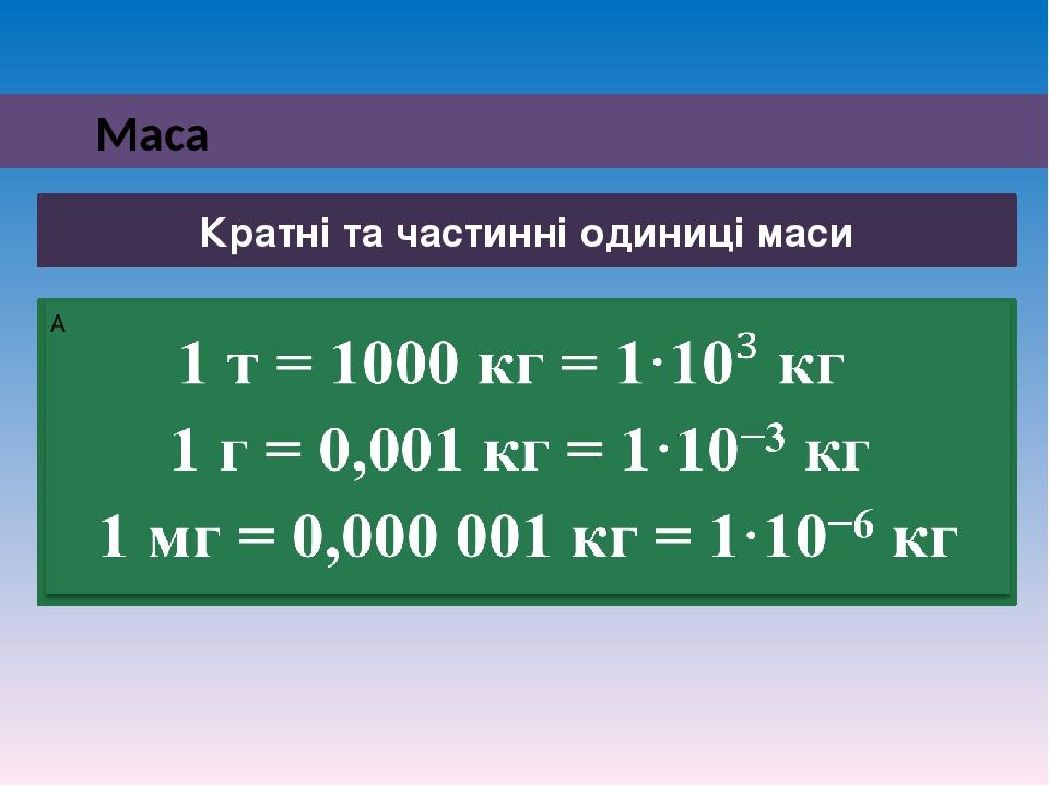 Маса Кратні та частинні одиниці маси