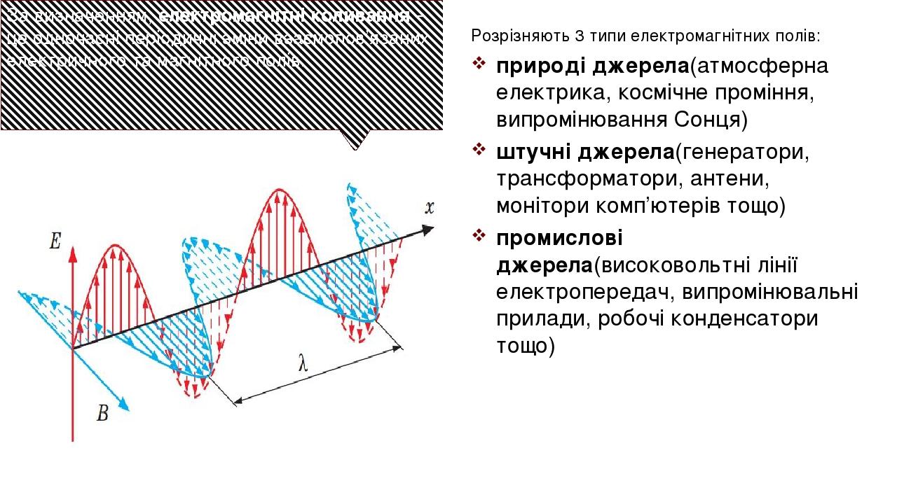 За визначенням, електромагнітні коливання – це одночасні періодичні зміни взаємопов'язаних електричного та магнітного полів. Розрізняють 3 типи еле...