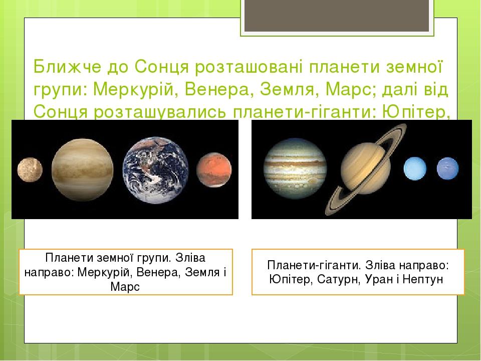 Ближче до Сонця розташовані планети земної групи: Меркурій, Венера, Земля, Марс; далі від Сонця розташувались планети-гіганти: Юпітер, Сатурн, Уран...