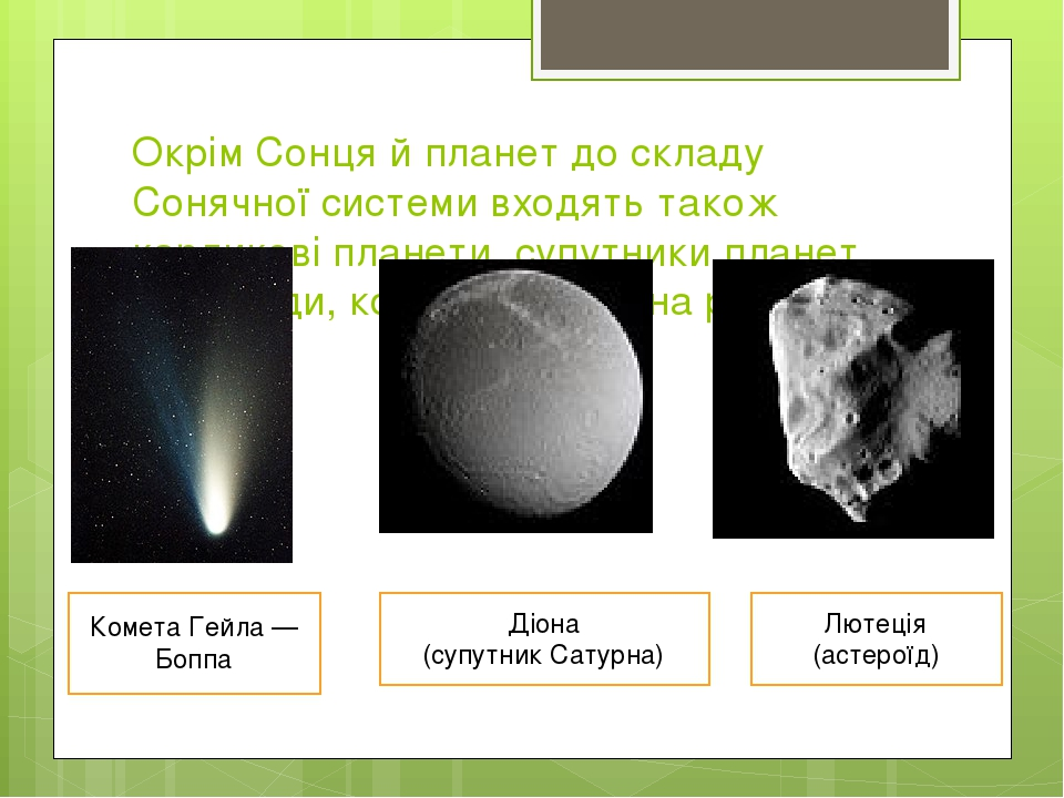 Окрім Сонця й планет до складу Сонячної системи входять також карликові планети, супутники планет, астероїди, комети, метеорна речовина Діона (супу...