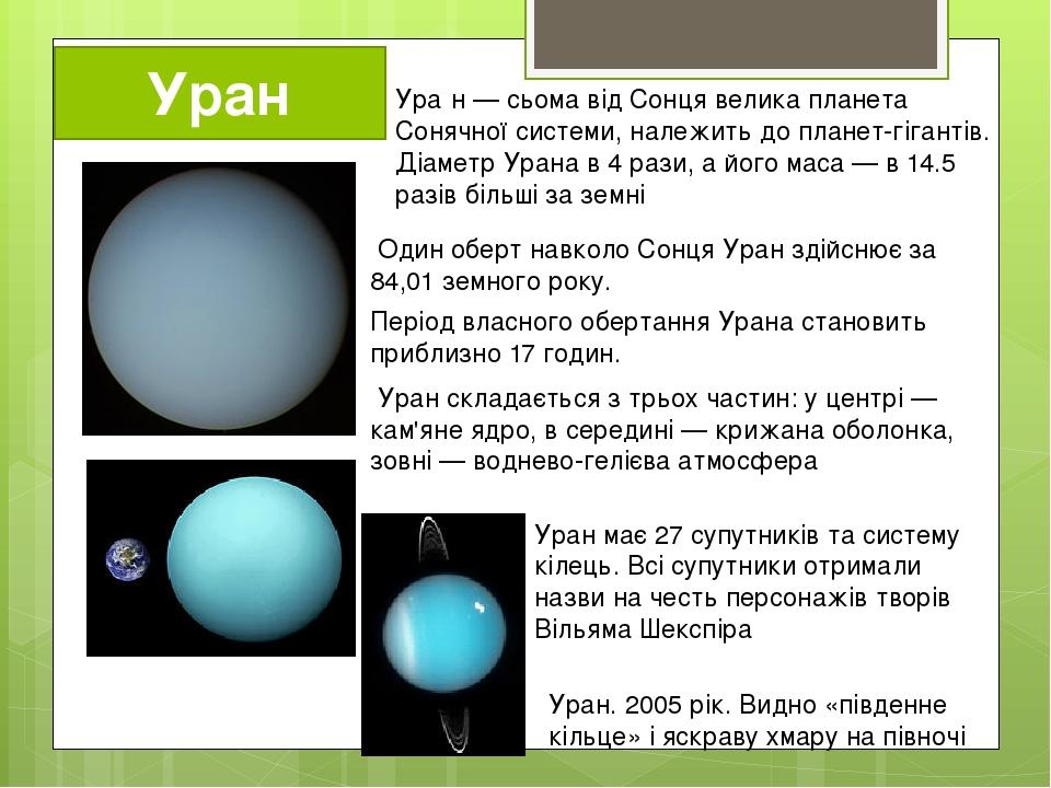 Уран Ура́н — сьома від Сонця велика планета Сонячної системи, належить до планет-гігантів. Діаметр Урана в 4 рази, а його маса — в 14.5 разів більш...