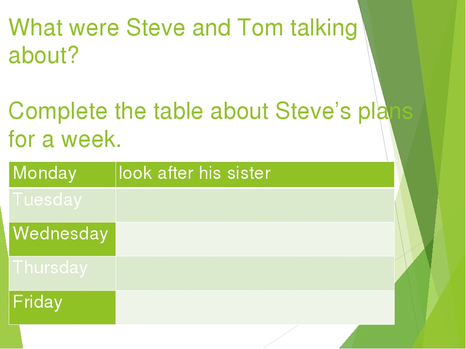 What were Steve and Tom talking about? Complete the table about Steve's plans for a week. Monday look after his sister Tuesday  Wednesday  Thursd...