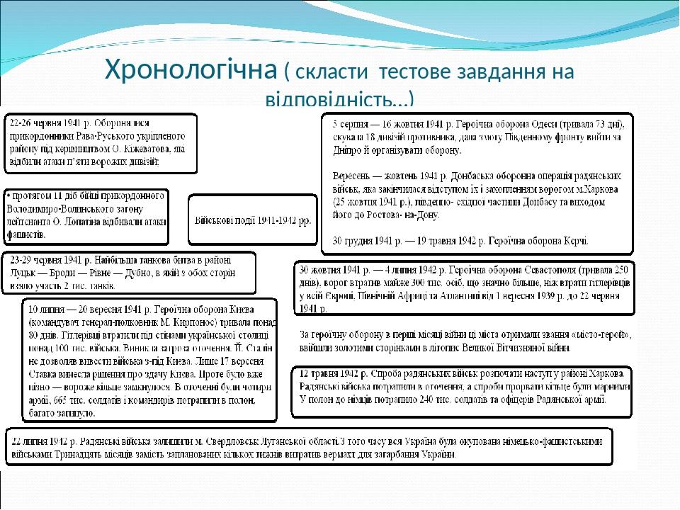 Хронологічна ( скласти тестове завдання на відповідність…)