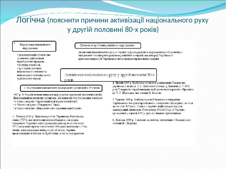 Логічна (пояснити причини активізації національного руху у другій половині 80-х років)