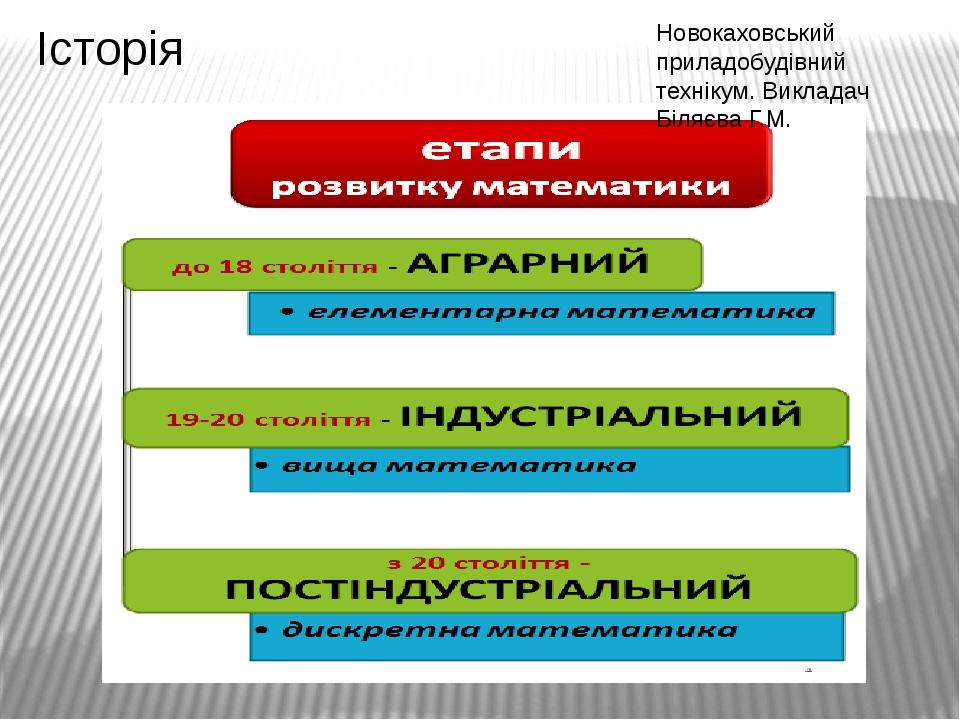 Історія Новокаховський приладобудівний технікум. Викладач Біляєва Г.М.