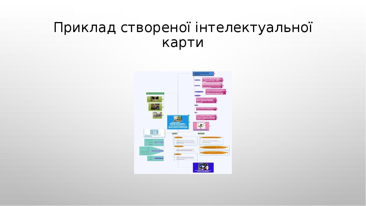 Приклад створеної інтелектуальної карти